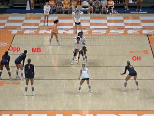 Volleyball Rotations 201 - Rotation 1