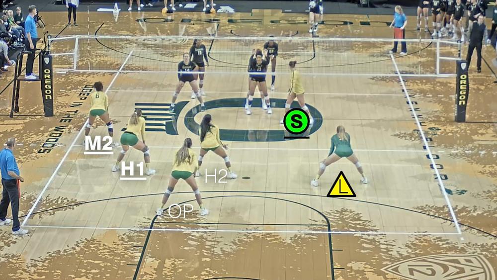 Volleyball Rotation 6 Oregon Ducks