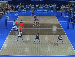 Volleyball Rotations 201 - Rotation 4 (part 2)