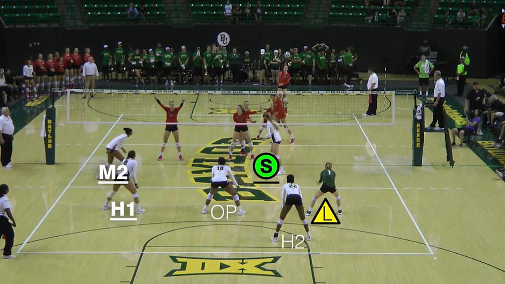 Volleyball Rotation 6 Baylor Bears