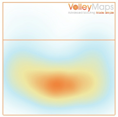 middle middle defense heat map