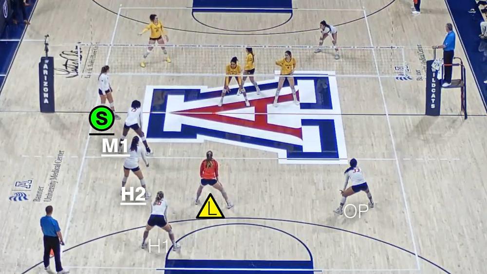Volleyball Rotation 4 Arizona Wildcats