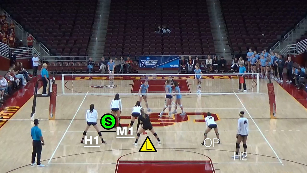 Volleyball Rotation 5 USC Trojans