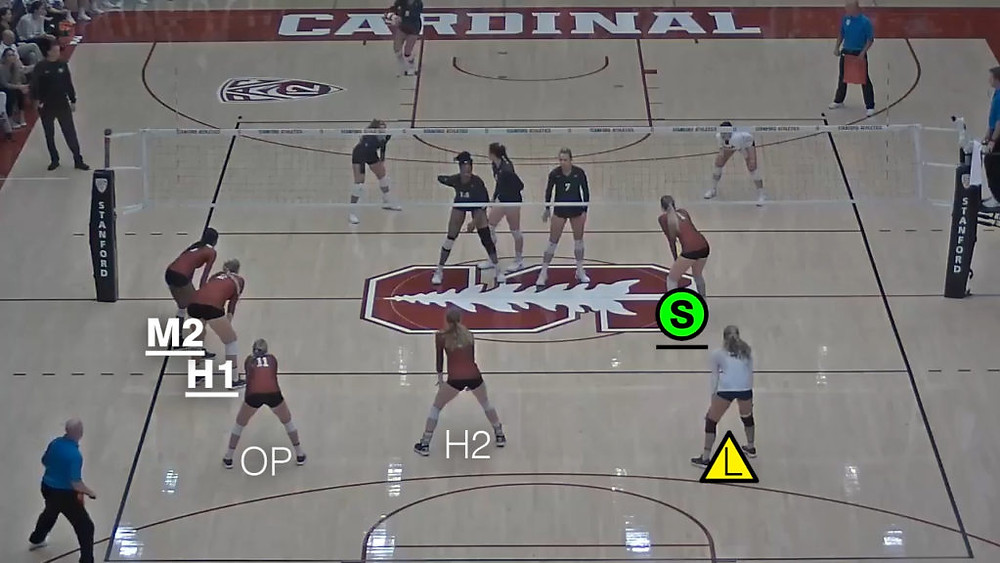 Volleyball Rotation 6 Stanford Cardinal