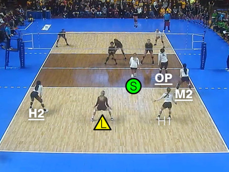 Volleyball Rotations 201 - Rotation 2