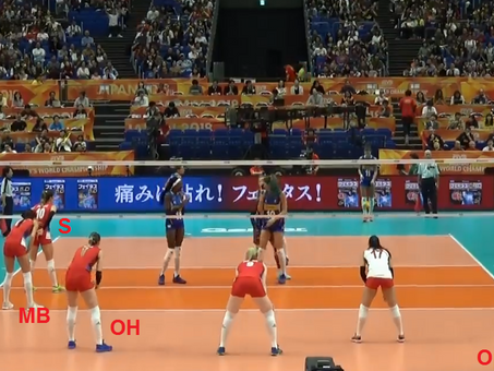 Volleyball Rotations 201 - Rotation 4 (Part 1)