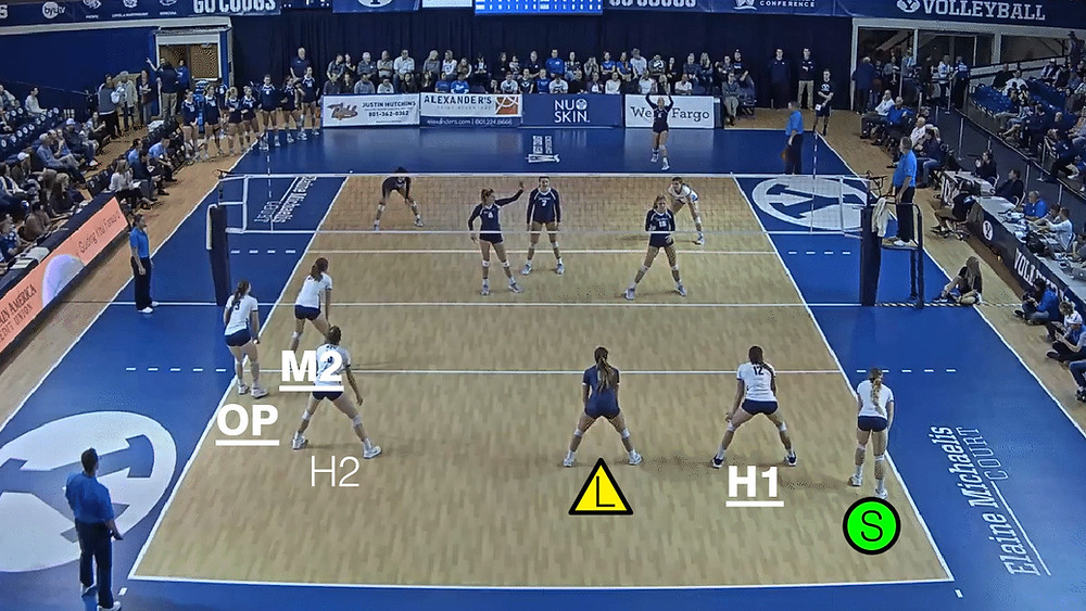 BYU women's volleyball in rotation 1