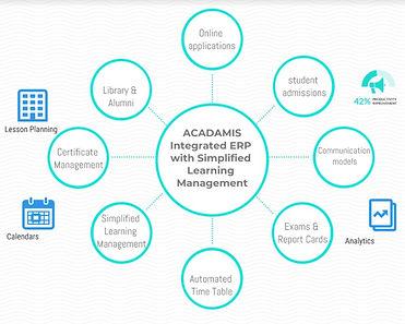 academis.jpg