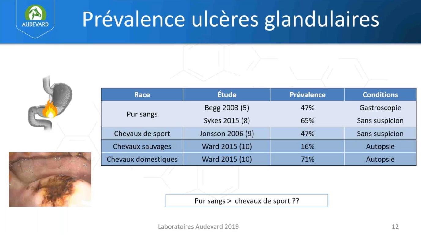 ulcère glandulaire
