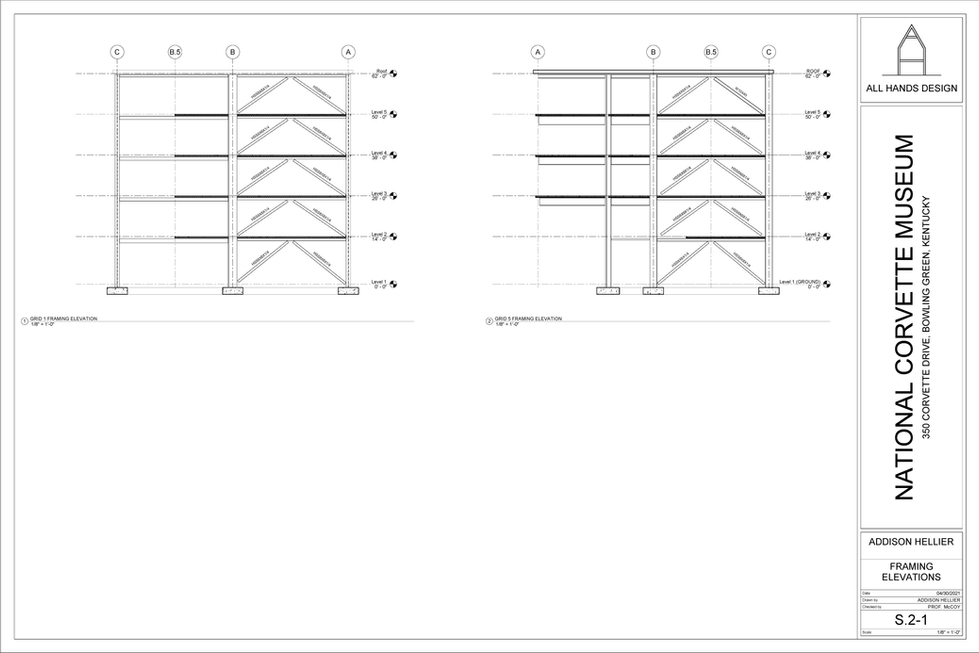 Framing Elevations