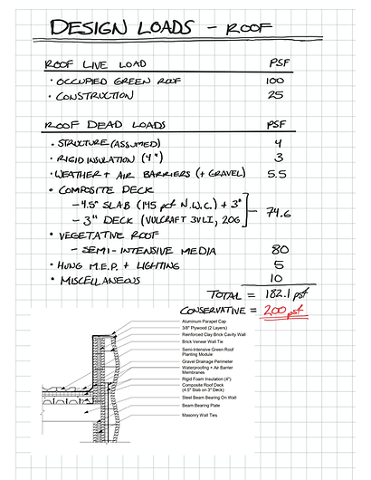 Design Loads 1_Page_1.png