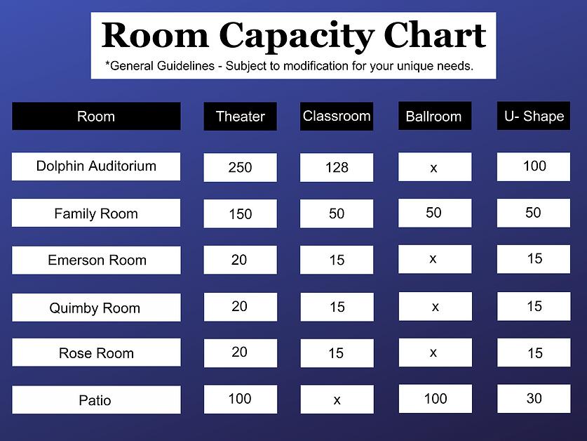 Capacity Chart (1).png