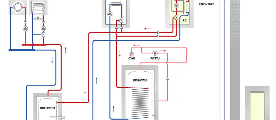 Climatizzatore a pompa di calore: quando spetta con il Superbonus 110%?