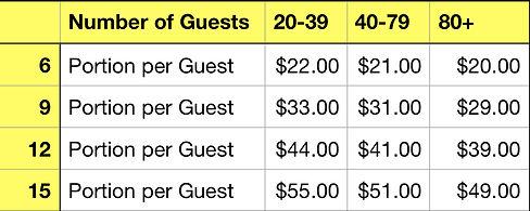 delux finger food price chart.jpg