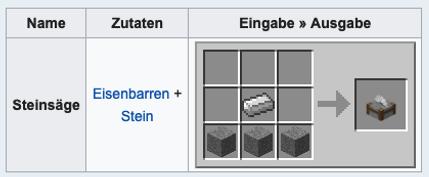Minecraft Kartentisch Rezept.Minecraft 1 14 Crafting Rezepte