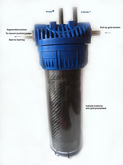 Electrolizer  Flexicone  instructions ad