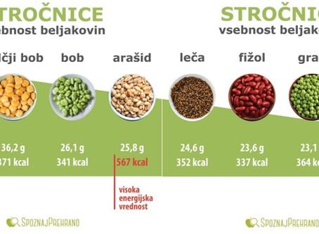 Tudi rastline so lahko dober vir beljakovin