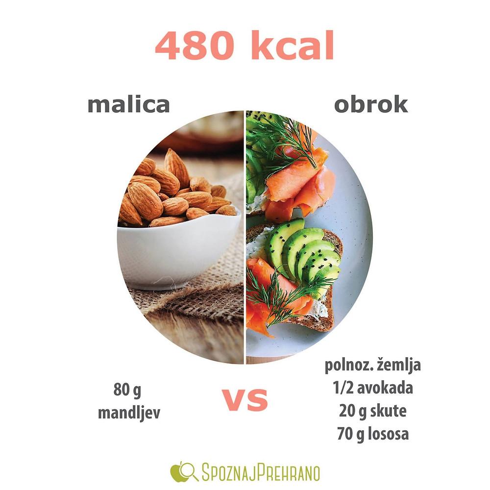 malica, obrok, snack, kalorije, energijska vrednost