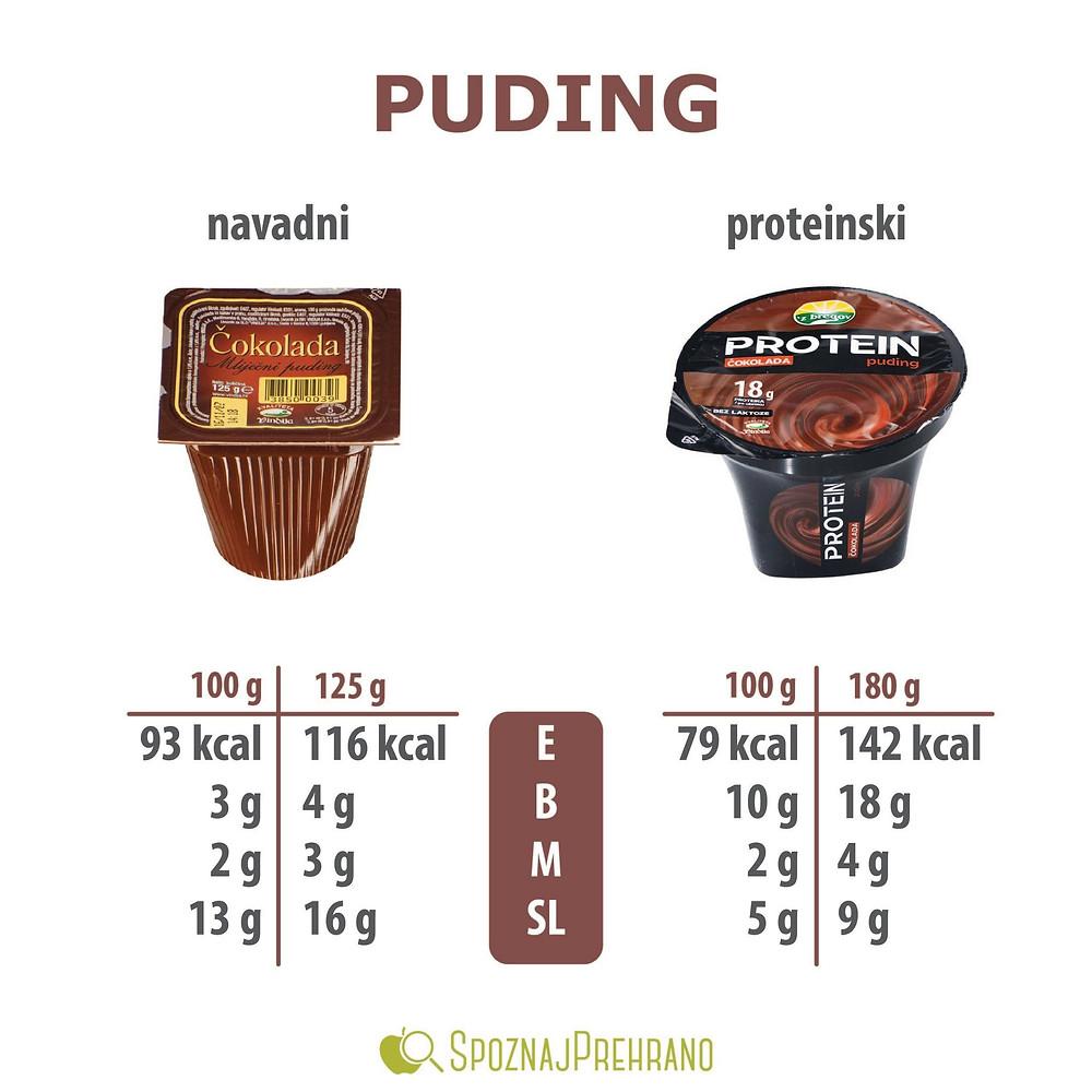 puding, čokoladni, proteinski, vindija, z bregov, zbregov, vanilija, proteinski puding, čokolada, sladica, malica