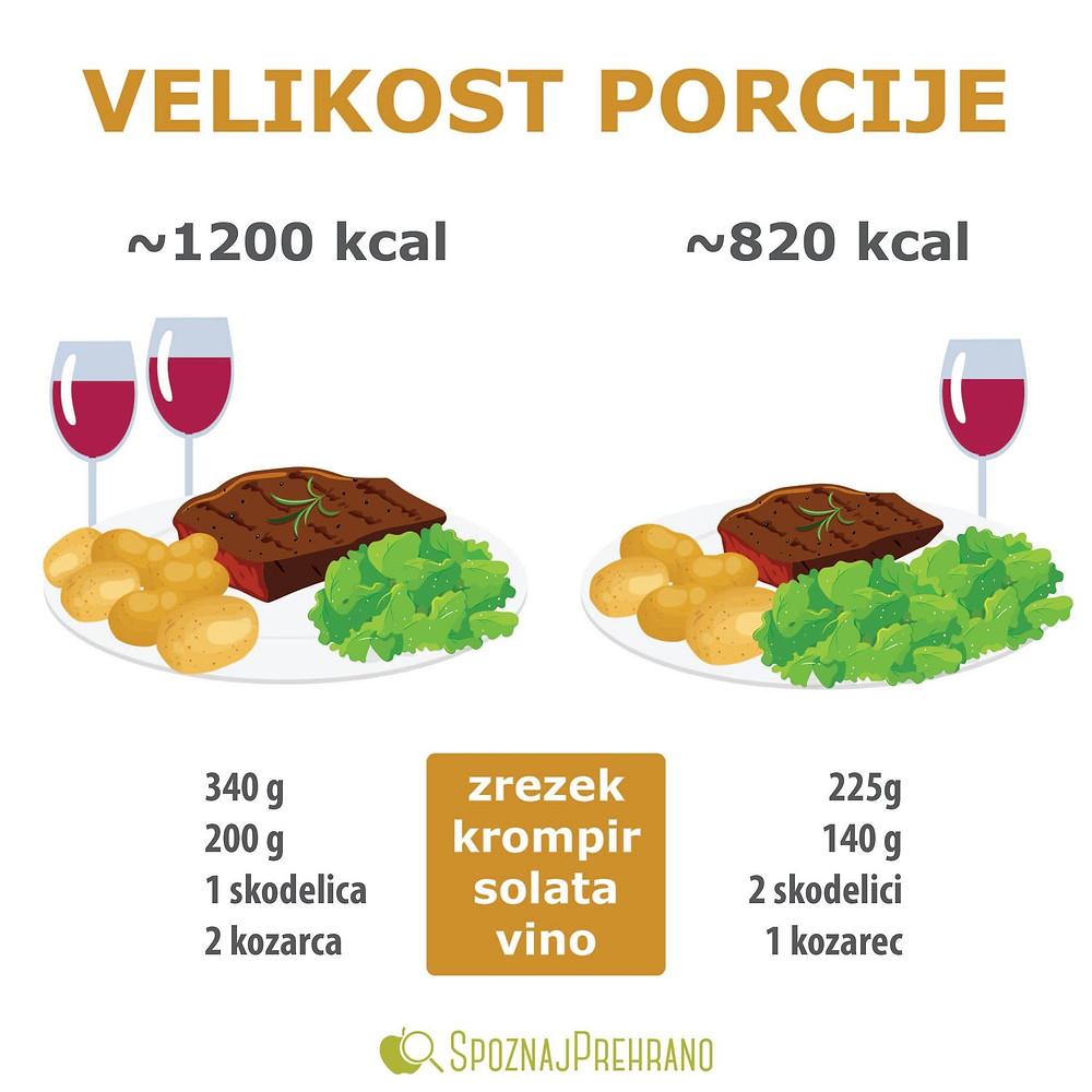obrok, kalorije, porcija, zelenjava, večerja, kosilo, energijska vrednost, zrezek, krompir, vino, solata