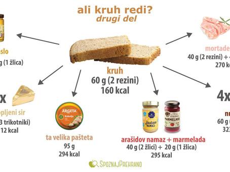 Kruh ali dodatki?