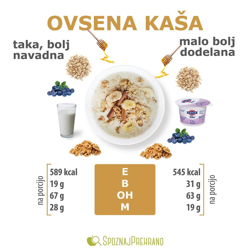 ovsena kaša, kaša, beljakovine, zajtrk, zdravo, ovseni kosmiči, grški jogurt, skyr, uravnotežen obrok