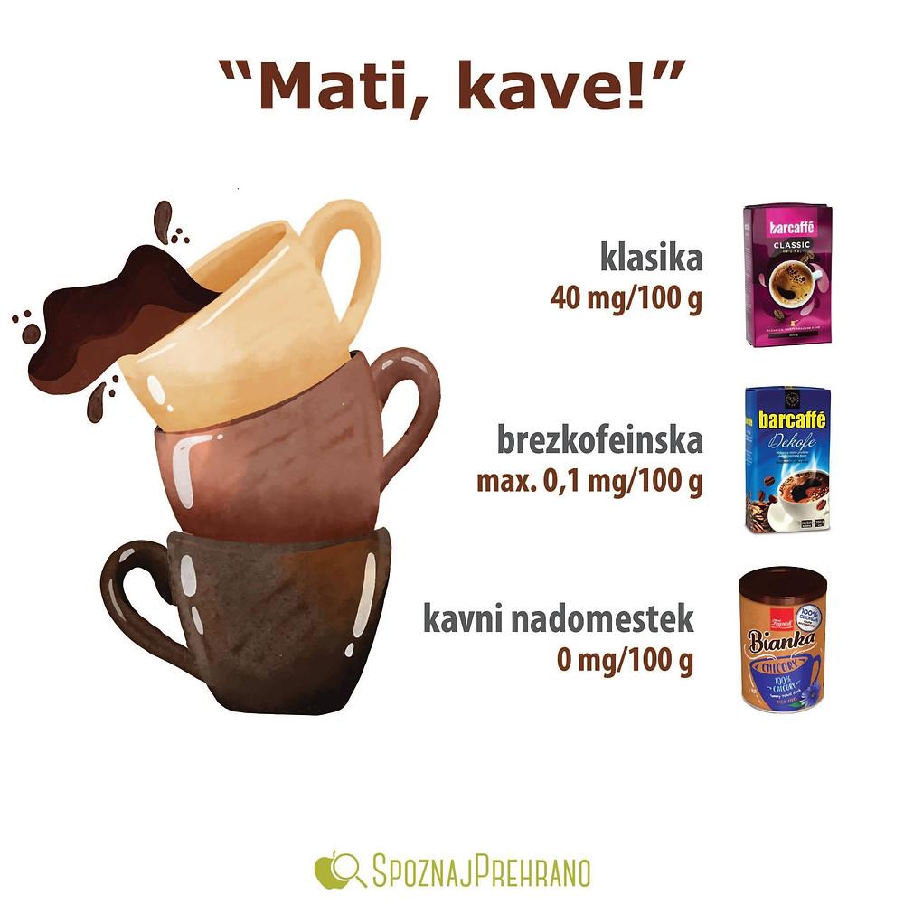 kava, barcaffee, brezkofeinska, kofein, cikorija, kavni nadomestek, proja, divka, dekofe, napitek, brez kofeina, dekafeinizirana