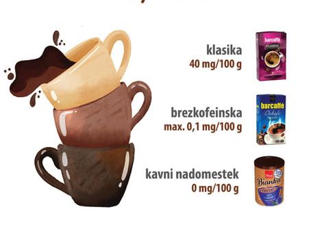Kava, brezkofeinska kava in kavni nadomestek - kakšna je razlika?