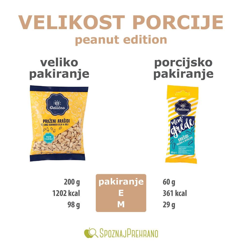 arašidi, kikiriki, peanut, porcija, kalorije, količina, pakiranje, embalaža, gram