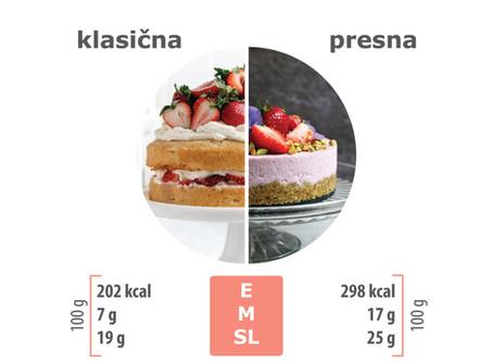 Češnjica na vrhu torte