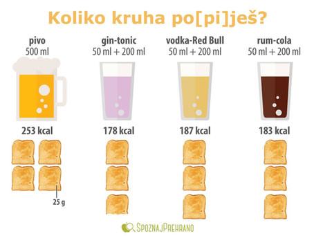 Koliko kruha pa ti po(pi)ješ?