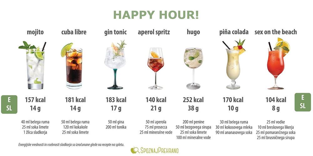 koktajl, koktejl, alkohol, poletje, vroče, napitek, mešanica, mojito, cuba libre, gin tonic, aperol spritz, aperol, hugo, pina colada, sex on the beach, pijača, poletje