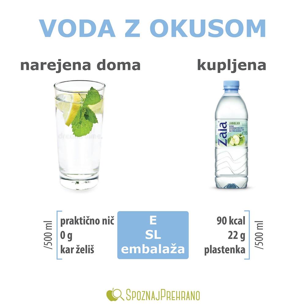 voda, domačavodazokusom, kupljenavodazokusom, aromatiziranavoda, sladkor, hidracija, tekočina