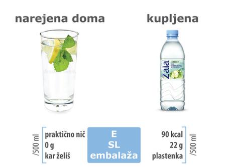 Vodo z okusom si pripravi kar sam