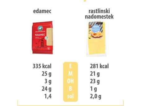 Je nadomestek sira res nadomestek?