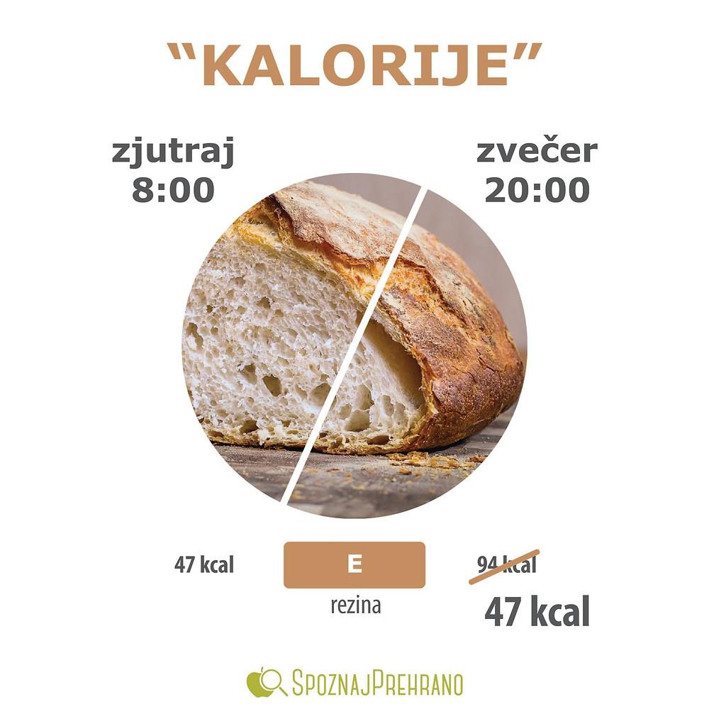 kruh, ogljikovi hidrati, kalorije, zjutraj, zvečer