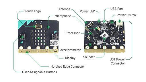 micro-bit-v2.jpeg