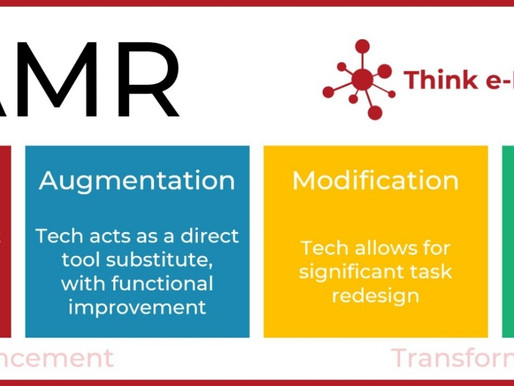 Transforming learning with the SAMR model