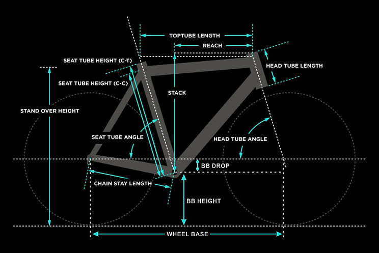 Bicycle Geometry (1).jpg