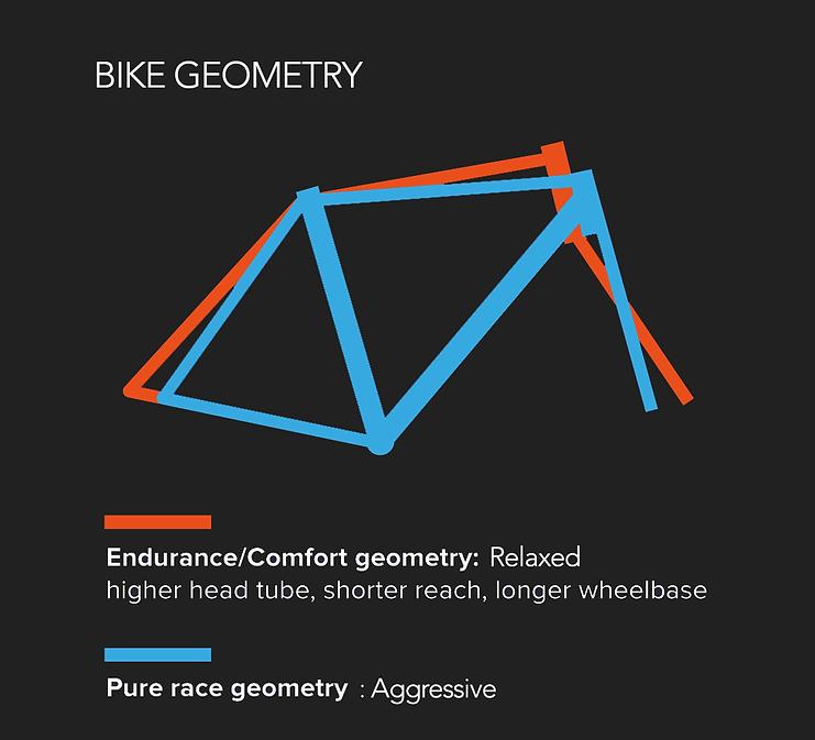 Bike Geometry.png