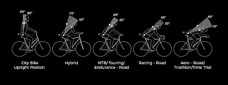 OK_bike-fitting.png