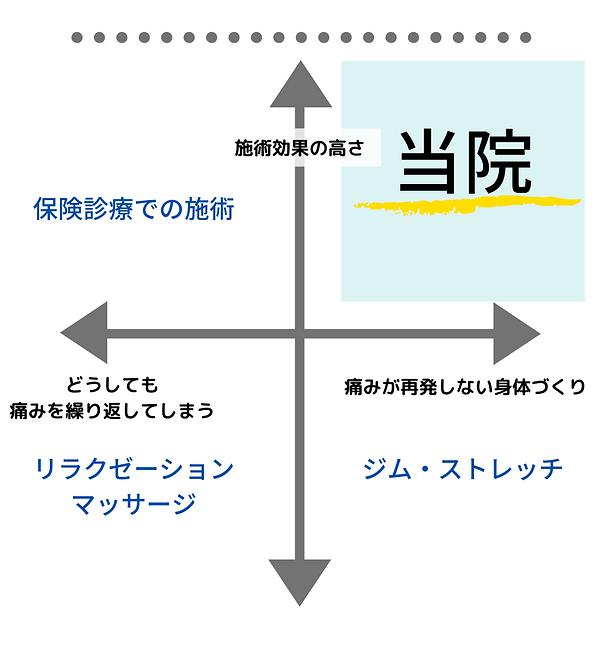 「当院が初めての方限定!」 お得なキャンペーン実施中 (5).png