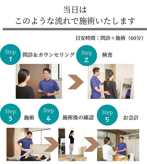 「当院が初めての方限定!」 お得なキャンペーン実施中 (10).png