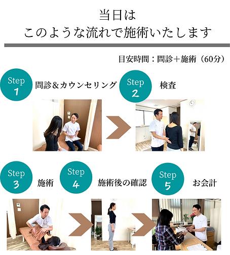 「当院が初めての方限定!」 お得なキャンペーン実施中 (6).png