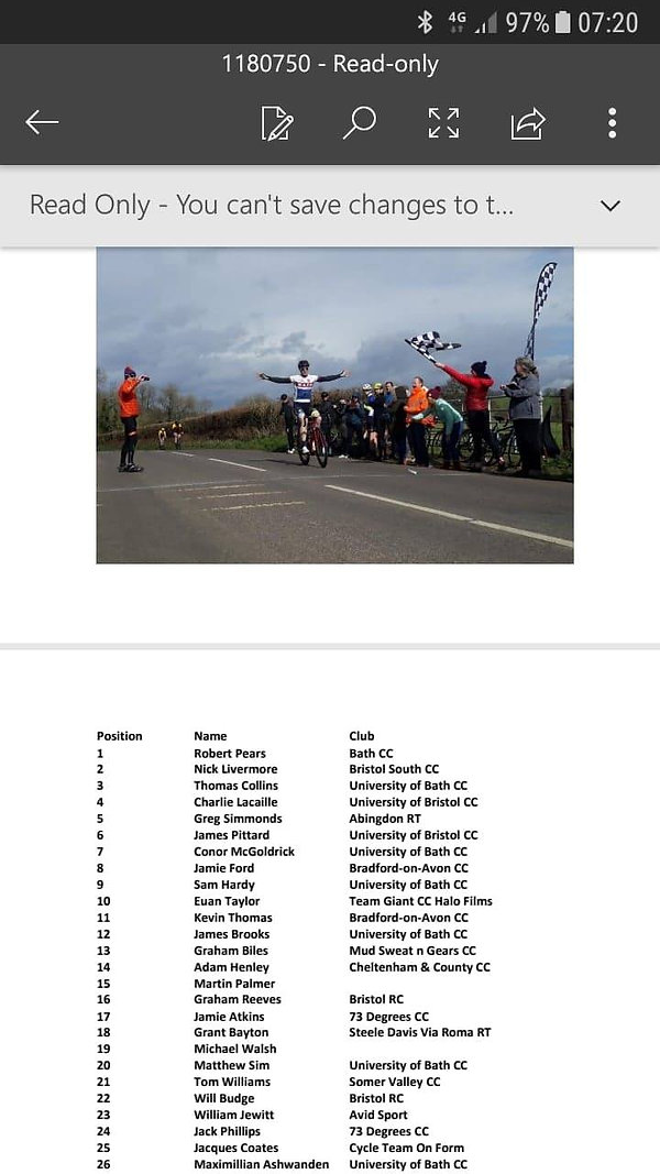 FInishing places BS RR 2019.jpg