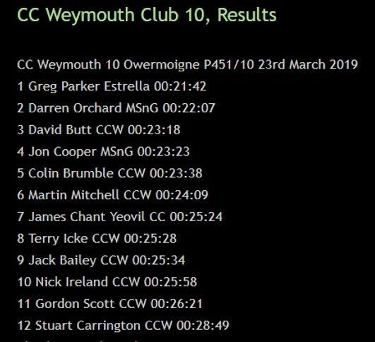 CC Weymouth 10 23rd March 19.jpg