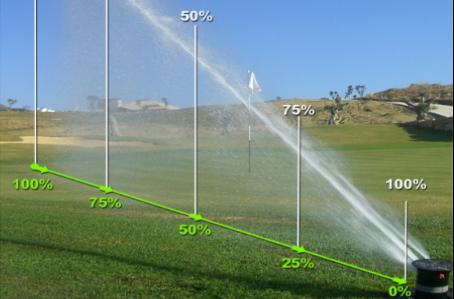 Golf Imagen8