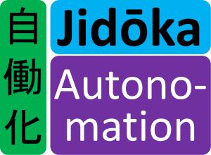 AUTOMATIZACION O JIDOKA