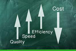 Empresa de CNC para productividad