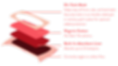 rubylove-icons-Gusset-still-r4.png